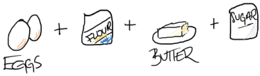 Cupcake_parts