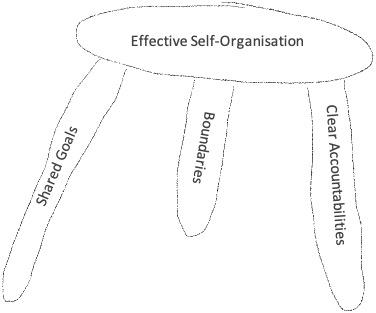 Self Organisation Stool